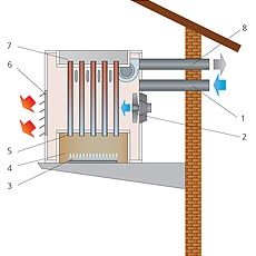 generator n